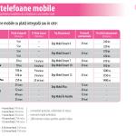 oferta-de-telefoane-mobile-RCS-si-RDS