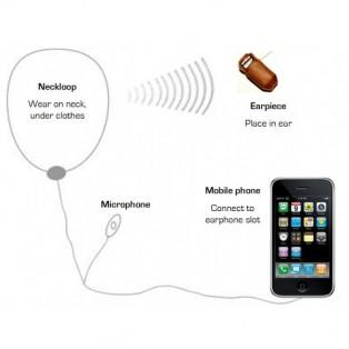accesoriu-handsfree-pentru-microcasti (1)