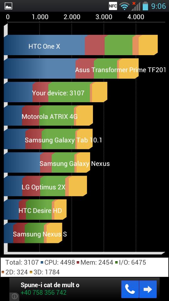 Benchmark-LG-Optimus-L9 (3)