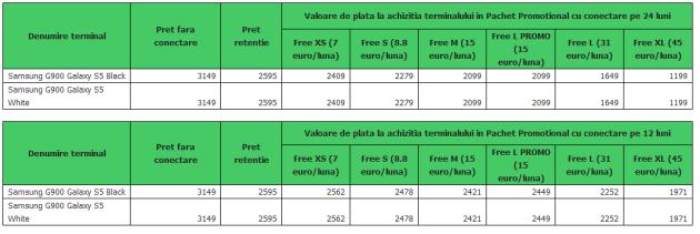 preturi-Samsung-GALAXY-S5-abonamente-Cosmote