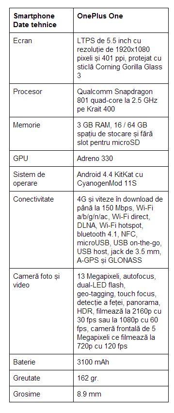specificatii-OnePlus-One