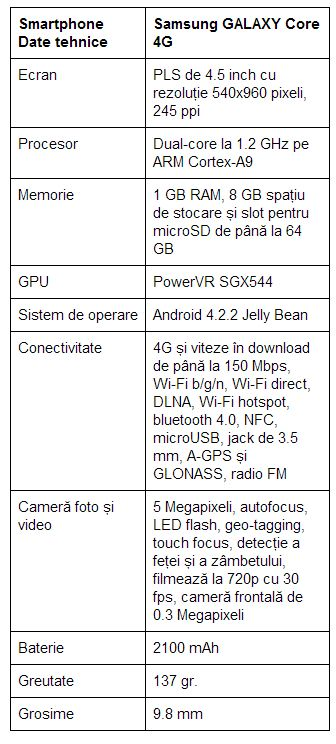 specificatii-Samsung-GALAXY-Core-4G