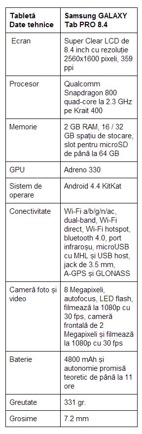 specificatii-Samsung-GALAXY-Tab-PRO-8.4