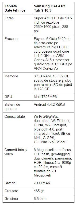specificatii-Samsung-GALAXY-Tab-S-10.5