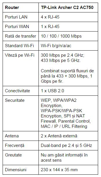 specificatii-TP-Link-Archer-C2-AC750