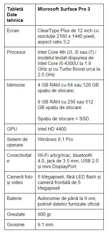 Specificatii-Microsoft-Surface-Pro-3
