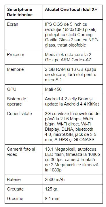 specificatii-Alcatel-One-Touch-Idol-X+