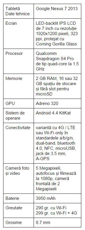 specificatii-Google-Nexus-7-2013