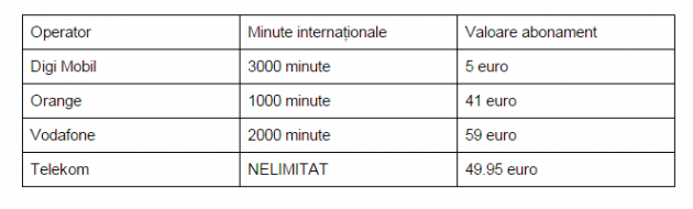 Spuse-Minute-internationale