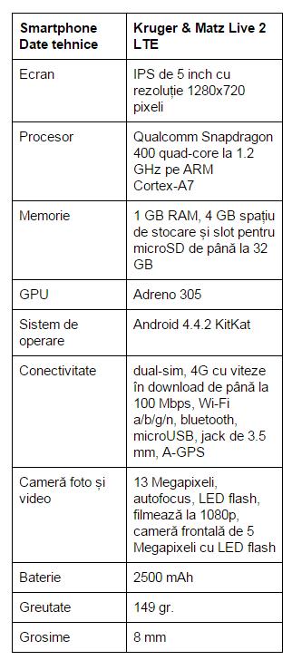 specificatii-Kruger-Matz-Live-2-LTE