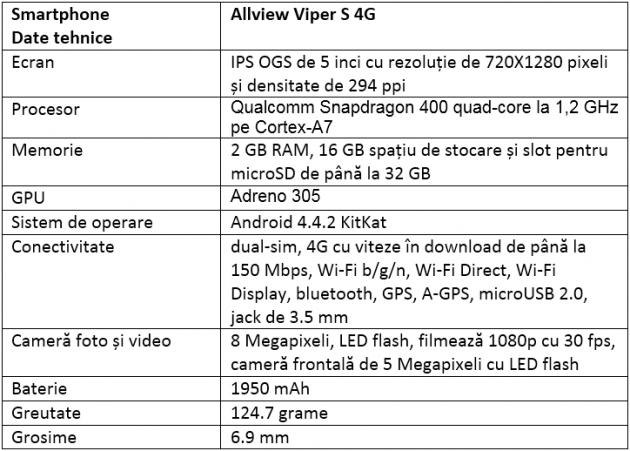 Specificatii Allview Viper S 4G