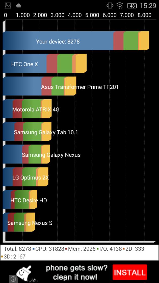 Teste benchmark Allview Viper S 4G (10)