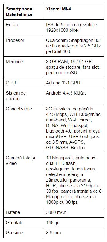specificatii-Xiaomi-Mi-4