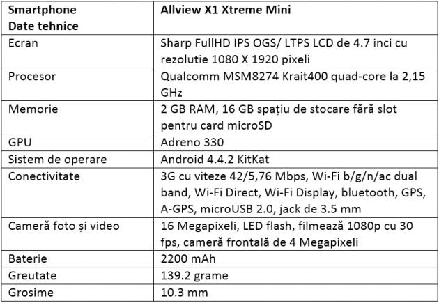 Specificatii Allview X1 Xtreme Mini