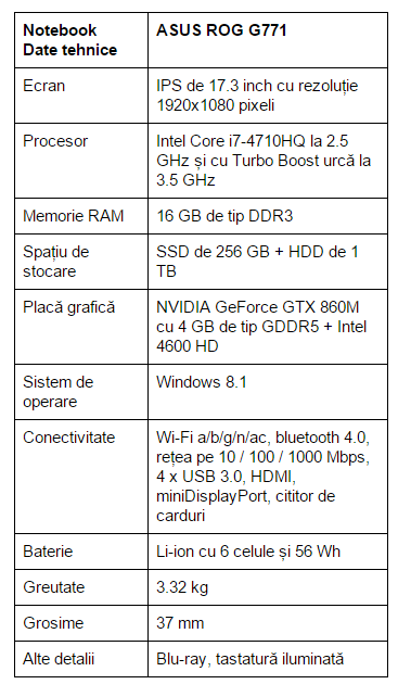 specificatii-ASUS-ROG-G771