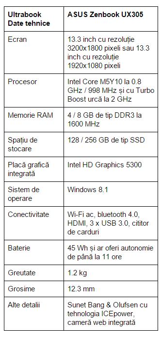specificatii-ASUS-Zenbook-UX305