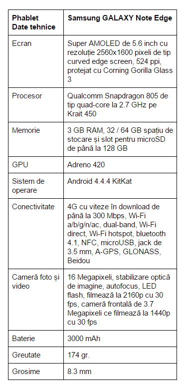 specificatii-Samsung-GALAXY-Note-Edge