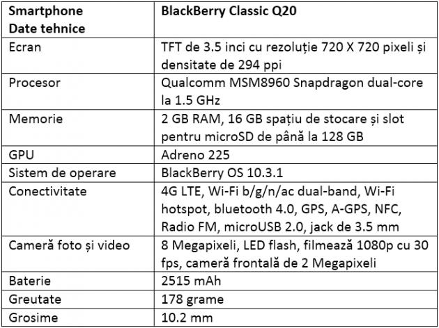 Specificatii BlackBerry Classic