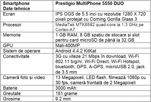 Specificatii Prestigio MultiPhone 5550 DUO