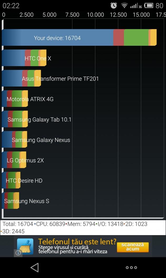 Screenshot-Meizu-MX4 (34)