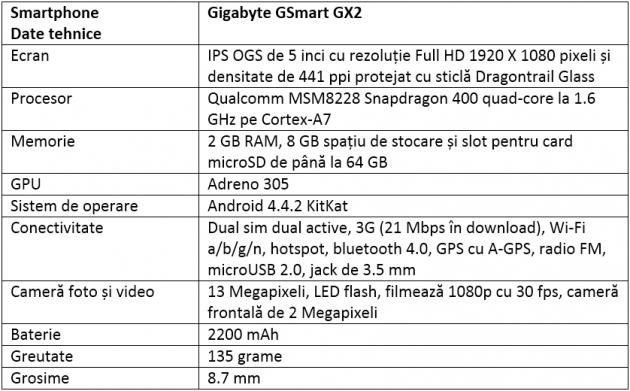 Specificatii Gigabyte GSmart GX2