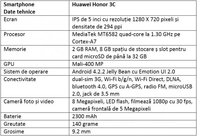 Specificatii Huawei Honor 3C