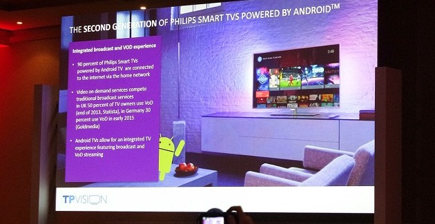 Android TV pe Philips