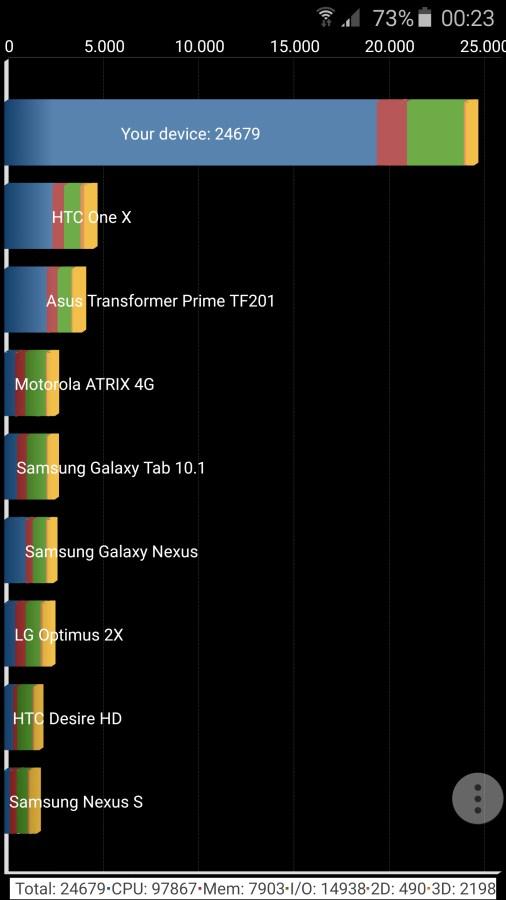 Screenshot-Samsung-GALAXY-S6 (51)