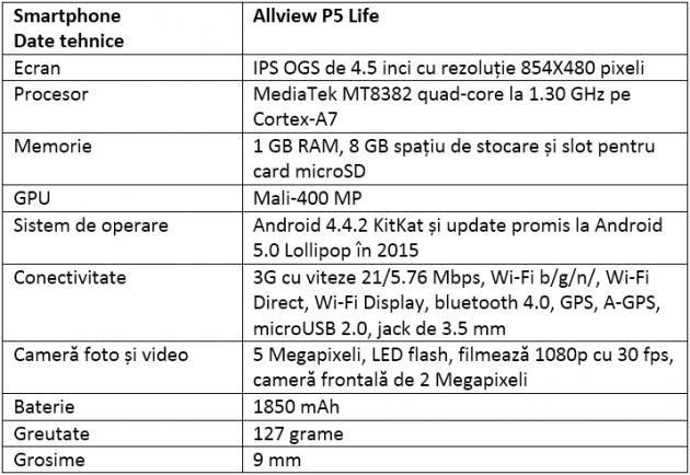Specificatii Allview P5 Life