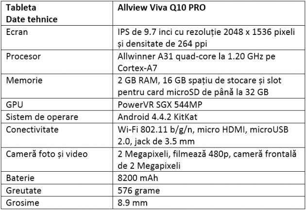 Specificatii Allview Viva Q10 PRO