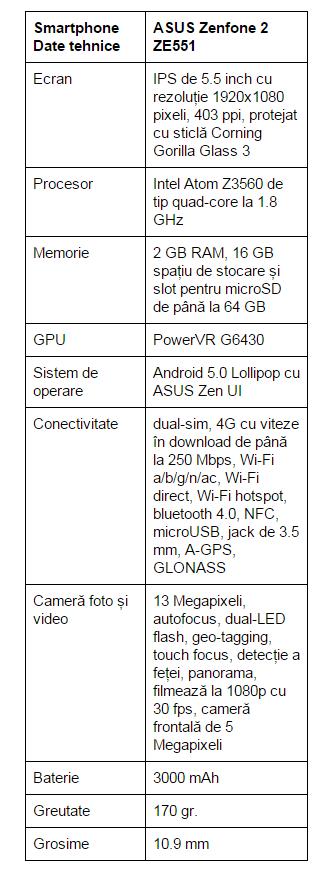 specificatii-ASUS-Zenfone-2-ZE551