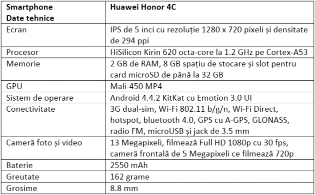 Specificatii Huawei Honor 4C