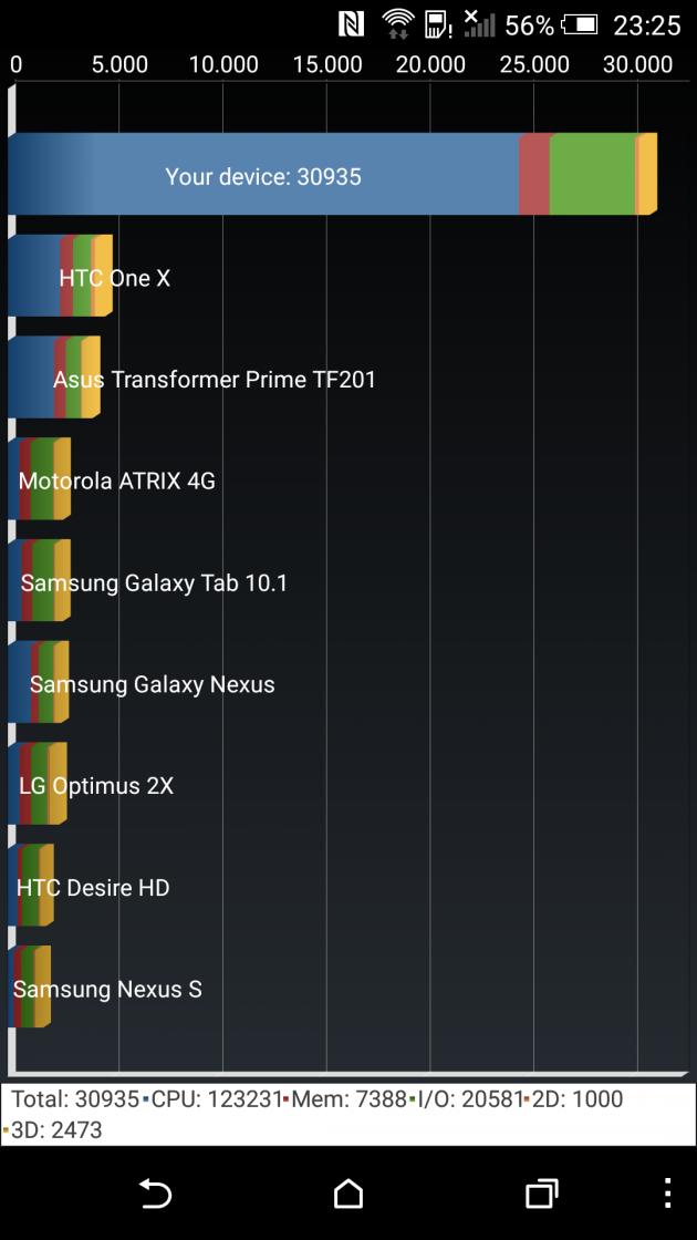 Screenshot-HTC-One-M9 (61)