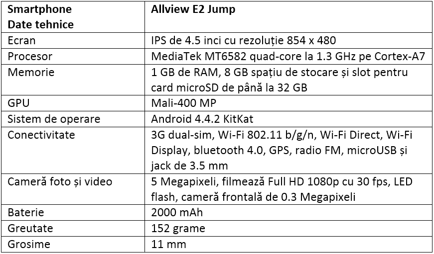 Specificatii Allview E2 Jump