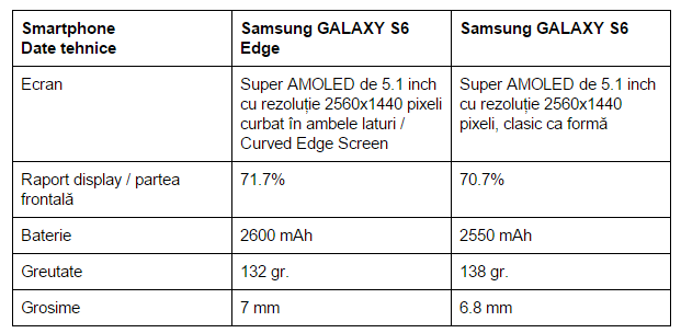 diferente-GALAXY-S6-Edge-vs-GALAXY-S6