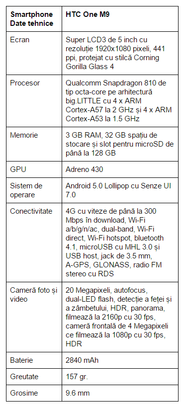 specificatii-HTC-One-M9