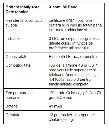 specificatii-Xiaomi-Mi-Band
