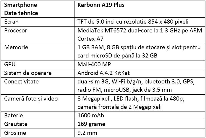 Specificatii Karbonn A19 Plus