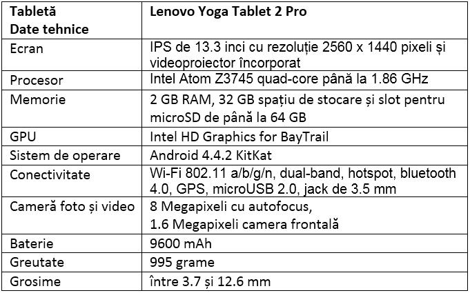 Specificatii Lenovo Yoga Tablet 2 Pro