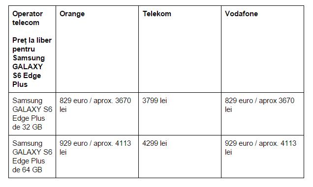 Samsung-GALAXY-S6-Edge-Plus-pret-operatorii-telecom