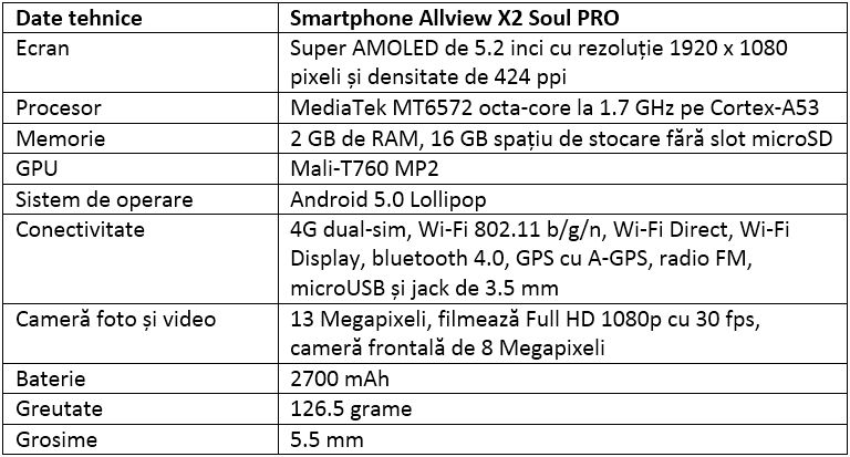 Specificatii Allview X2 Soul PRO