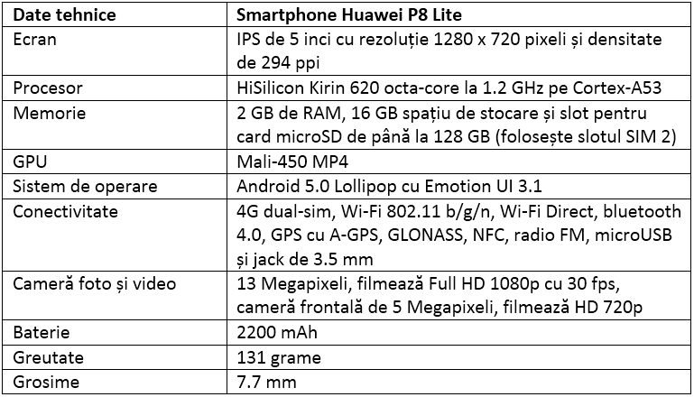 Specificatii Huawei P8 Lite