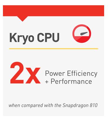 Snapdragon-820-vs-Snapdragon-810