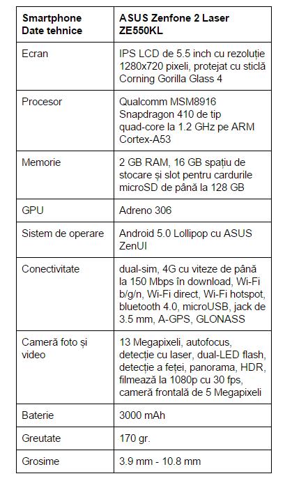 specificatii-ASUS-Zenfone-2-Laser