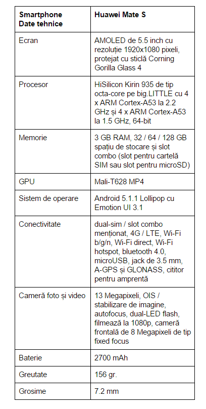 specificatii-Huawei-Mate-S