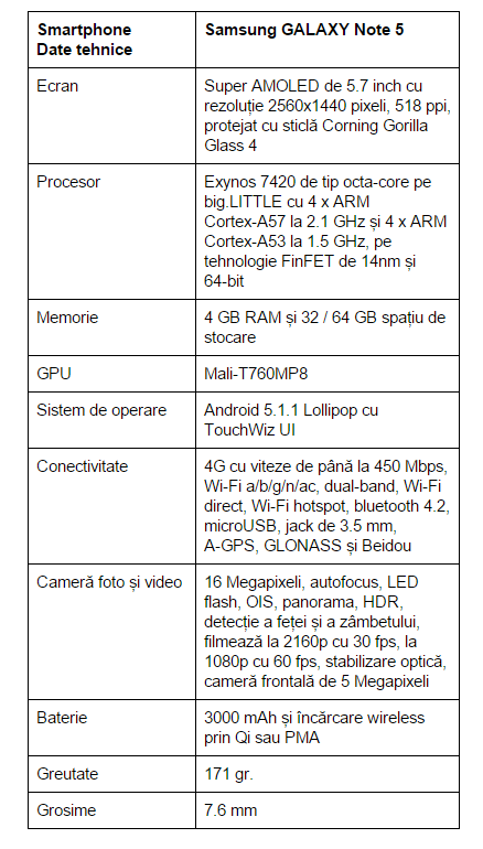 specificatii-Samsung-GALAXY-Note-5