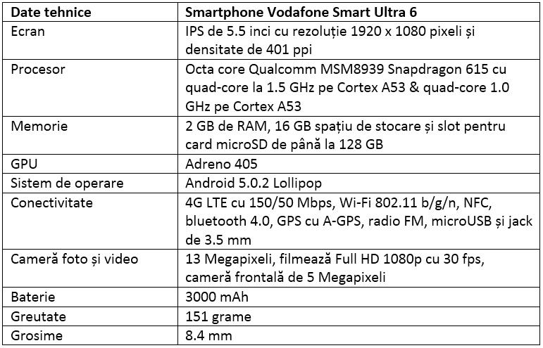 Specificatii Vodafone Smart Ultra 6