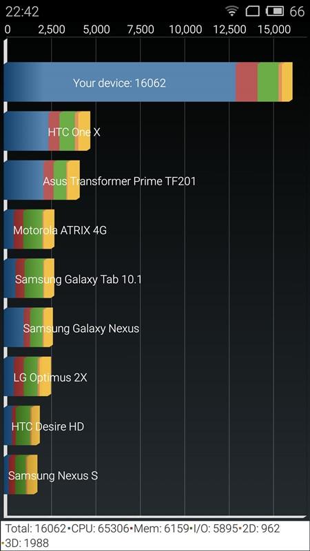 screenshot-Meizu-M2-Note (44)