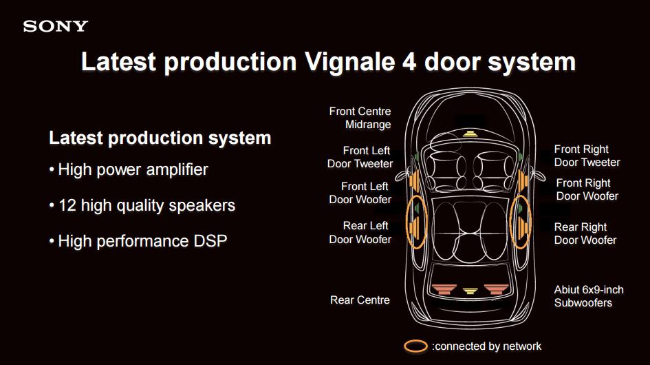 Sistem de sunet Ford Mondeo Vignale