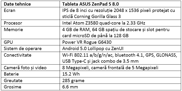 Specificatii ASUS ZenPad S 8.0